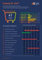 Schweizer Accessibility-Studie Onlineshops