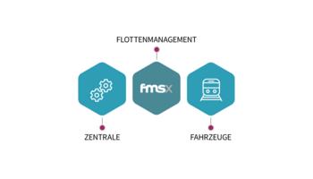 Puzzle ITC präsentiert neue Lösung: Flottenmanagementsystem-eXtended (FMSx)