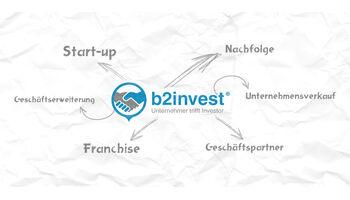 Neue Schweizer Internetplattform b2invest bringt Unternehmer und Investoren zusammen