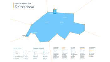 Expat City Ranking 2018: Basel und Zug bei Expats weitaus beliebter als andere Schweizer Städte